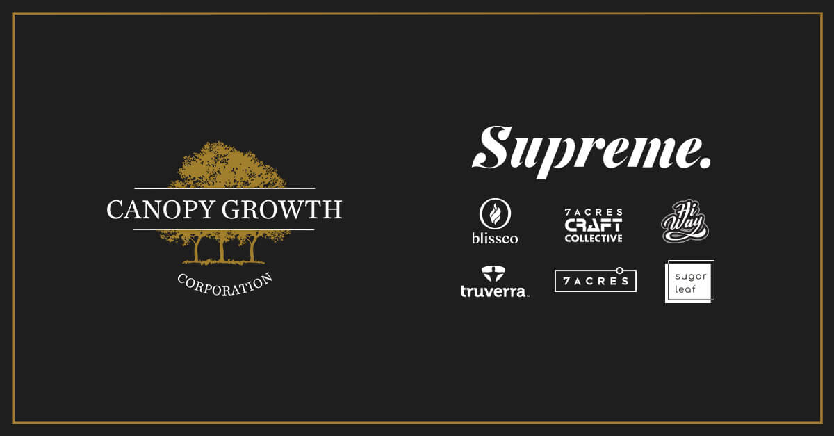canopy growth executives received huge bonuses despite losing CA $1.7 billion in 2020.